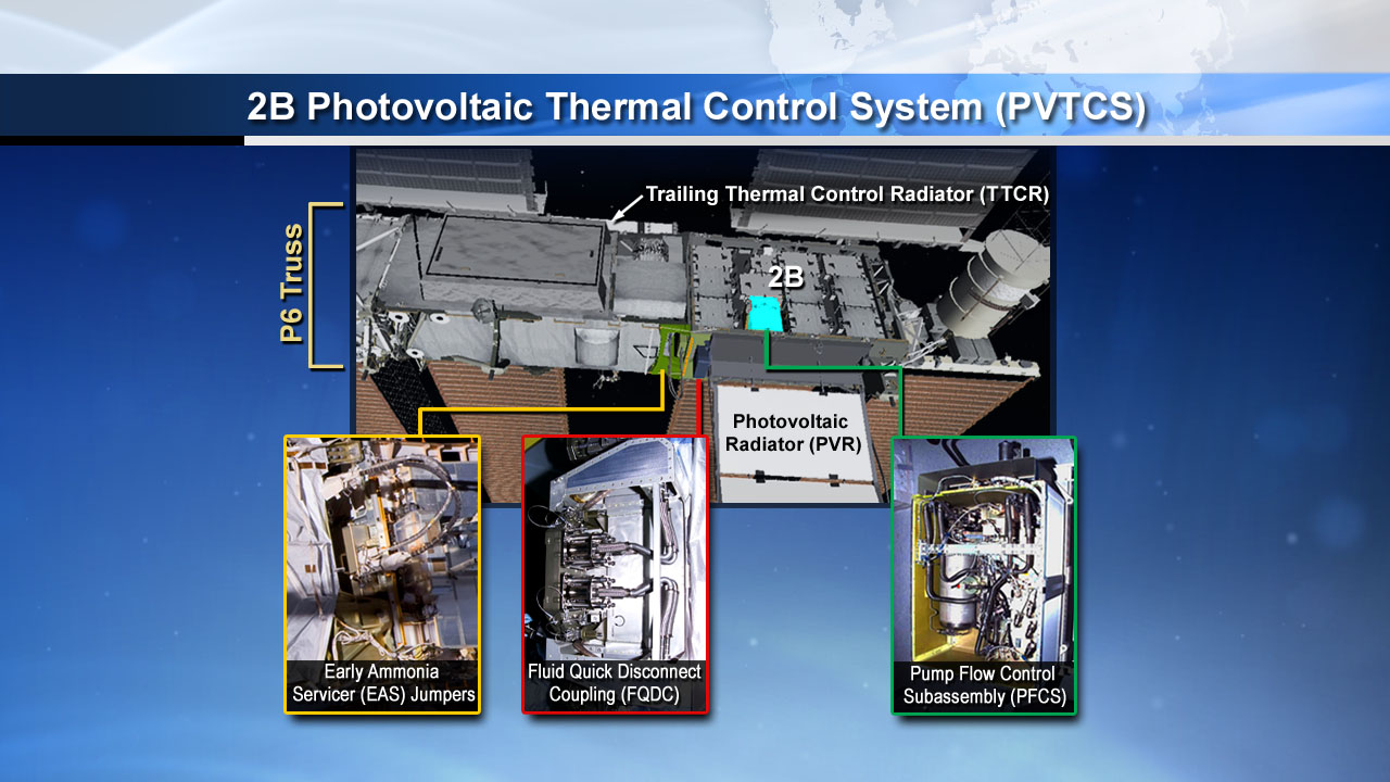 748194main_2B_PVTCS-Overview.2018512172814.jpg